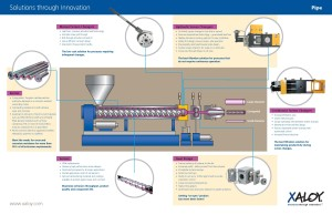 Xaloy_PipeBrochure_FINAL_Page_2